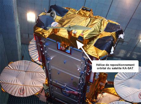 Hélice du satellite KA-SAT