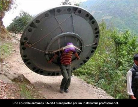 Antenne Internet KA-SAT