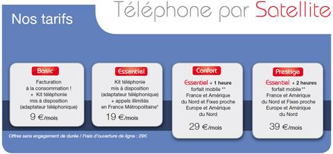 Tarifs des forfaits téléphonie par satellite de Nordnet